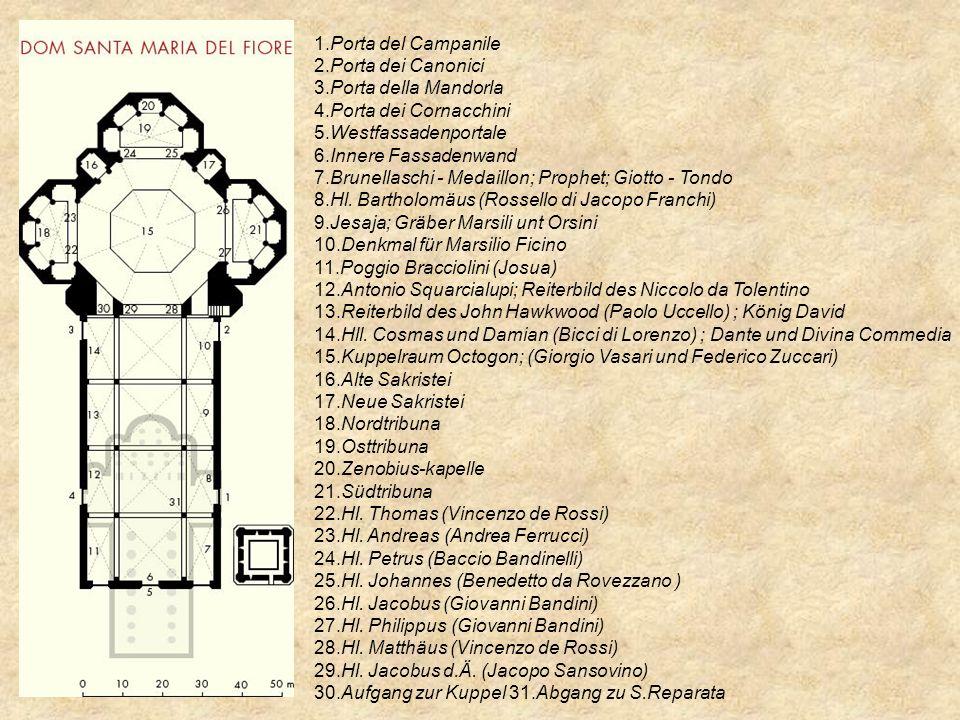Die Kuppel Die Kuppel wurde von Brunelleschi, Arnolfo di Cambio und Giovanni di Lapo Ghini umgesetzt, abweichend von dem vorher bestehenden Modell.