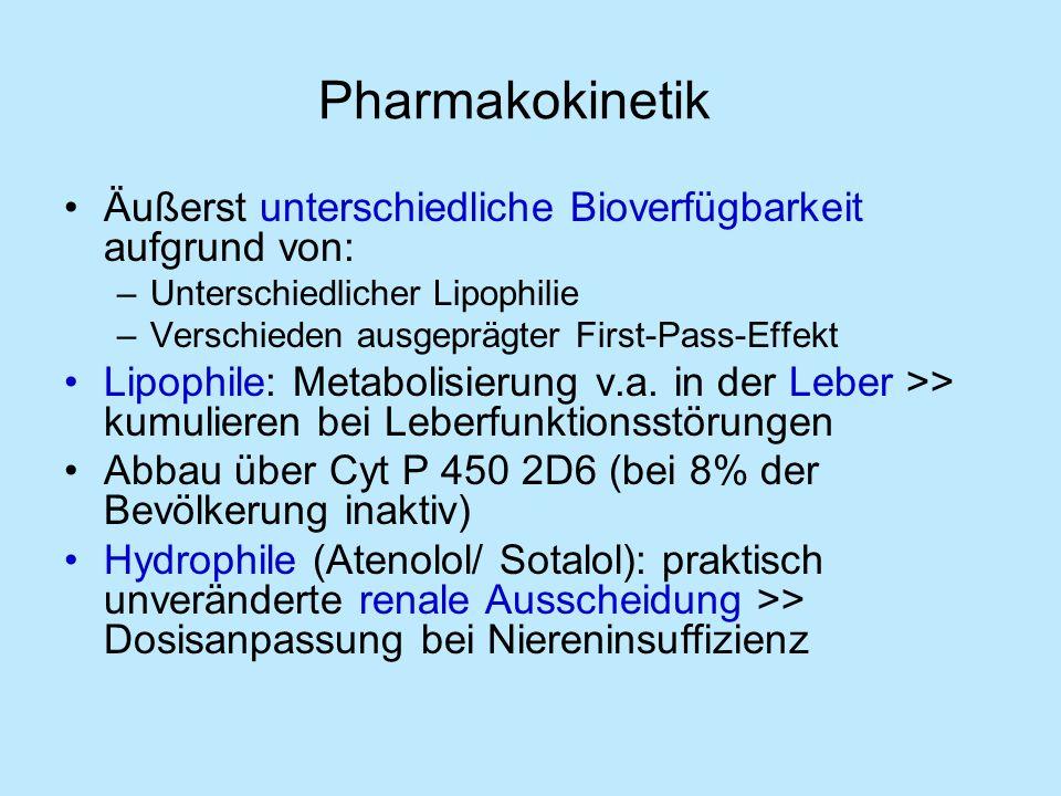 Pharmakokinetik Äußerst unterschiedliche Bioverfügbarkeit aufgrund von: –Unterschiedlicher Lipophilie –Verschieden ausgeprägter First-Pass-Effekt Lipophile: Metabolisierung v.a.