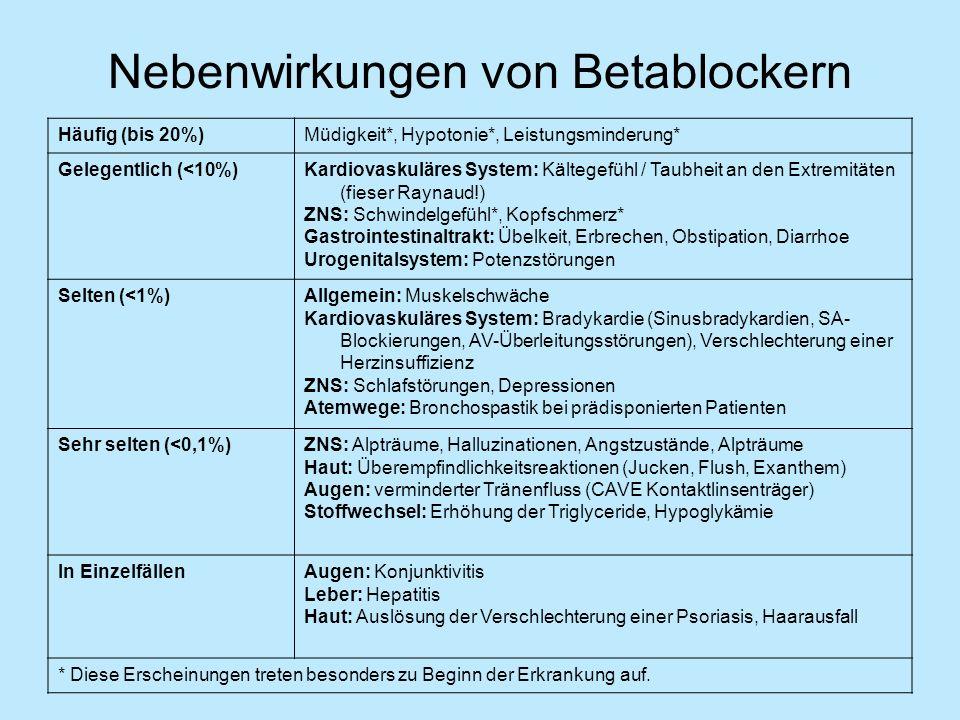 CAVE.Langsames Abklingen von Wirkungen und Nebenwirkungen nach Absetzen von Betablockern.
