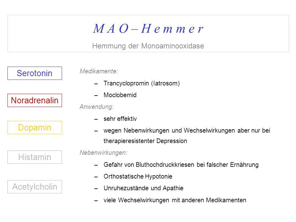 M A O – H e m m e r Hemmung der Monoaminooxidase Medikamente: –Trancyclopromin (Iatrosom) –Moclobemid Anwendung: –sehr effektiv –wegen Nebenwirkungen