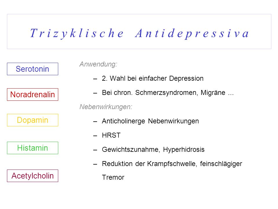 T r i z y k l i s c h e A n t i d e p r e s s i v a Serotonin Noradrenalin Dopamin Acetylcholin Histamin Anwendung: –2. Wahl bei einfacher Depression