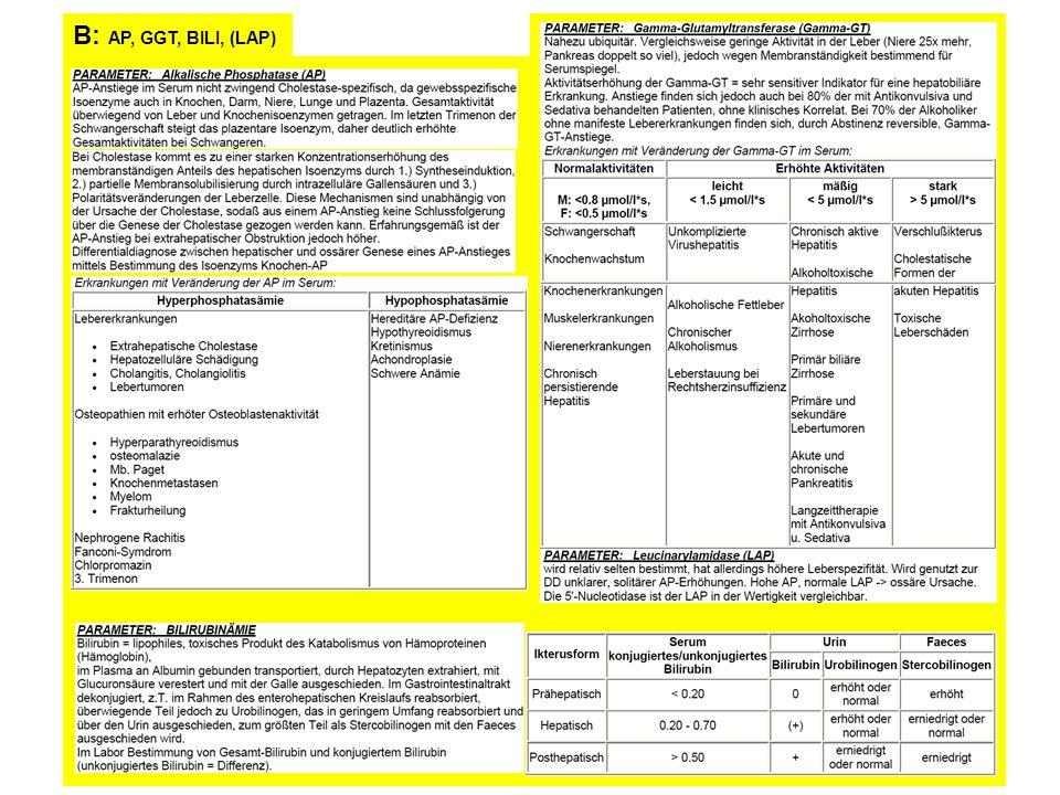 C: ALB, TPZ, CHE, Ammoniak, BZ, … - wegen kurzer Halbwertzeit früheste Marker der Leberfunktionsstörung sind die Cholinesterasen (substratunspezifische Enzyme = Pseudo-Cholinesterasen) und die Gerinnungsfaktoren: zuerst die Vitamin-K-abhängigen (II, VII, IX,X), dann auch alle anderen - bei schwerer Schädigung dann Abfall des Serum – Albumins (nicht der Globuline!), auch von wichtigen Transportproteinen wie Transferrin, Ceruloplasmin und Haptoglobin > Folge Eisenüberladung, Kupferablagerungen, Hämoglobinurie - mit fortschreitendem Zellverlust auch Verminderung der Abbau- / Ausscheidungsfunktionen: > Ammoniak – Anstieg (Enzephalopathie, Koma) > Gallensäuren – Anstieg > Anstieg von Cholesterin und Triglyceriden > Bilirubinanstieg (Ikterus) > Glucagonanstieg, damit relativer Insulinmangel, damit Hyperglykämie (bei schwerer Schädigung dann Hypoglykämie infolge Glykogenmangels) > metabolische Alkalose und Kaliumanstieg > kummulativer Anstieg von Medikamentenspiegeln (soweit nicht ausschließlich renal eleminiert) > reduzierter Steroidabbau: Testosteronakkumulation > Aromatisierung > höherer Östrogenspiegel > Gynäko- mastie + Bauchglatze - außerdem verminderte Proteinsynthese (essentielle Aminosäuren) als Mitursache der Enzephalopathie > Folge Katabolie - außerdem verminderte Aufnahme fettlöslicher Vitamine (ADEK)