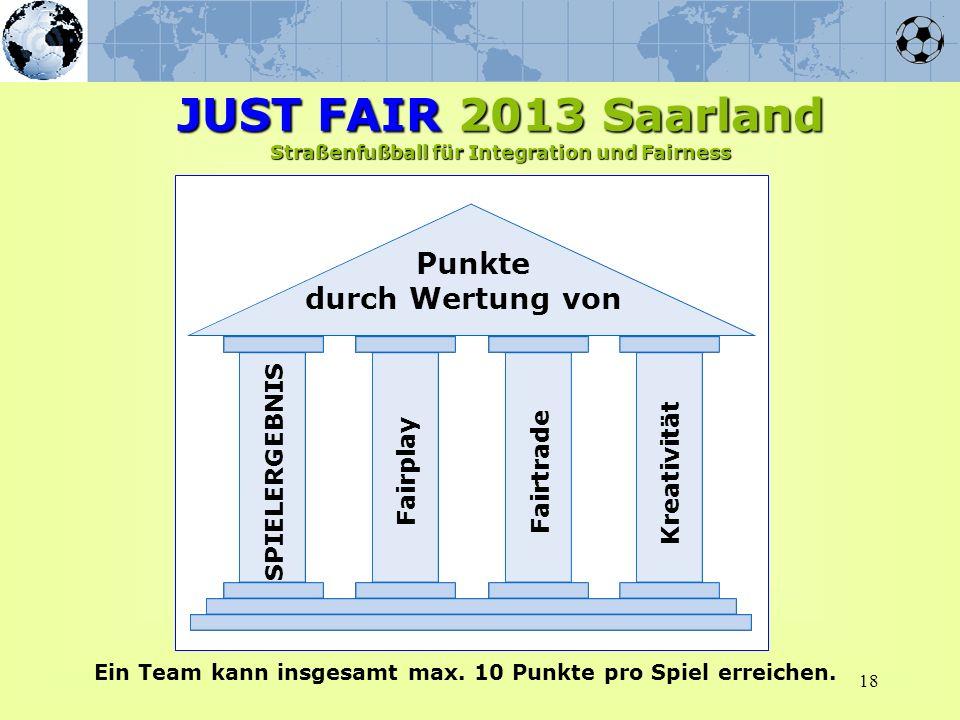 18 Punkte durch Wertung von SPIELERGEBNIS Fairplay Fairtrade Kreativität Ein Team kann insgesamt max. 10 Punkte pro Spiel erreichen. JUST FAIR 2013 Sa