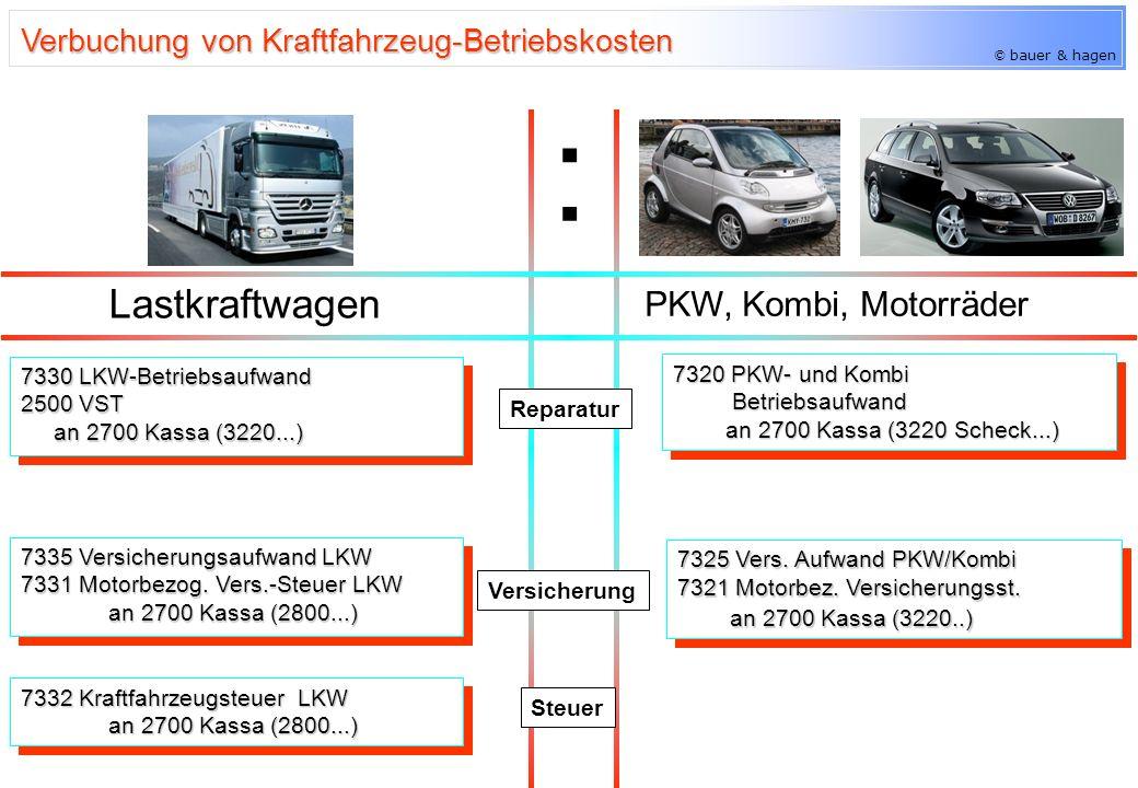 © bauer & hagen Verbuchung von Kraftfahrzeug-Betriebskosten Lastkraftwagen PKW, Kombi, Motorräder Reparatur Versicherung Steuer : 7330 LKW-Betriebsaufwand 2500 VST an 2700 Kassa (3220...) an 2700 Kassa (3220...) 7330 LKW-Betriebsaufwand 2500 VST an 2700 Kassa (3220...) an 2700 Kassa (3220...) 7320 PKW- und Kombi Betriebsaufwand Betriebsaufwand an 2700 Kassa (3220 Scheck...) an 2700 Kassa (3220 Scheck...) 7320 PKW- und Kombi Betriebsaufwand Betriebsaufwand an 2700 Kassa (3220 Scheck...) an 2700 Kassa (3220 Scheck...) 7335 Versicherungsaufwand LKW 7331 Motorbezog.