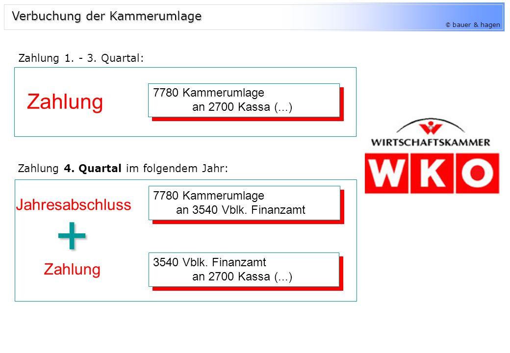 © bauer & hagen 7780 Kammerumlage an 2700 Kassa (...) 7780 Kammerumlage an 2700 Kassa (...) Zahlung 7780 Kammerumlage an 3540 Vblk.