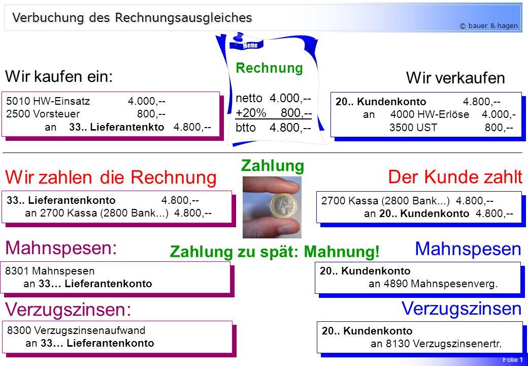 Folie 1 © bauer & hagen Verbuchung des Rechnungsausgleiches Rechnung netto 4.000,-- +20% 800,-- btto 4.800,-- 5010 HW-Einsatz4.000,-- 2500 Vorsteuer 800,-- an 33..