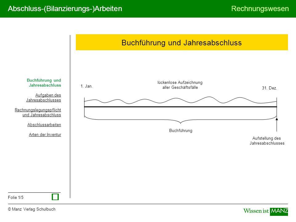 © Manz Verlag Schulbuch Rechnungswesen Folie 1/5 Abschluss-(Bilanzierungs-)Arbeiten Buchführung und Jahresabschluss Aufgaben des Jahresabschlusses Rec