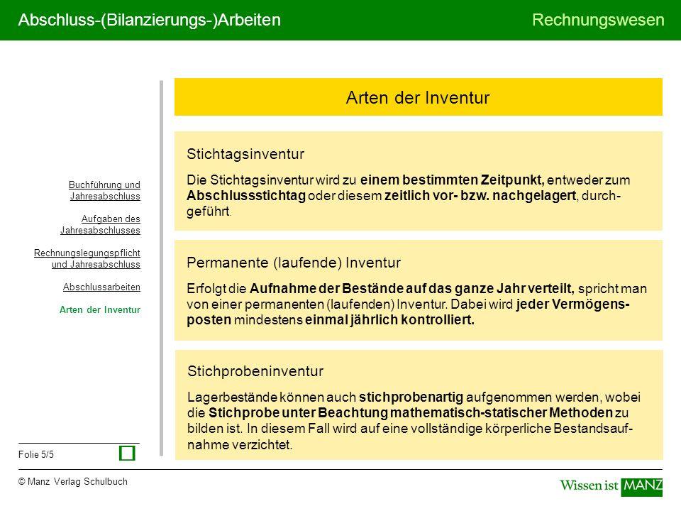 © Manz Verlag Schulbuch Rechnungswesen Folie 5/5 Abschluss-(Bilanzierungs-)Arbeiten Arten der Inventur Stichtagsinventur Die Stichtagsinventur wird zu