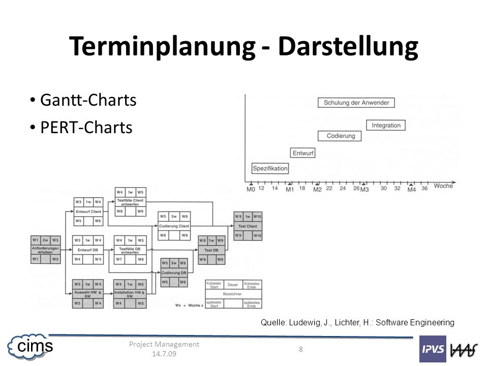Project Management 14.7.09 8 cims Terminplanung - Darstellung Gantt-Charts PERT-Charts Quelle: Ludewig, J., Lichter, H.: Software Engineering