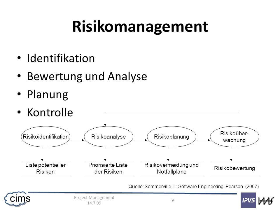 Project Management 14.7.09 9 cims Risikomanagement Identifikation Bewertung und Analyse Planung Kontrolle Risikoidentifikation Liste potentieller Risi
