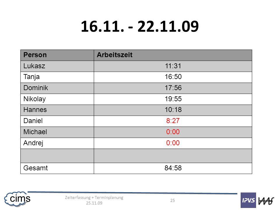 Zeiterfassung + Terminplanung 25.11.09 25 cims 16.11. - 22.11.09 PersonArbeitszeit Lukasz11:31 Tanja16:50 Dominik17:56 Nikolay19:55 Hannes10:18 Daniel