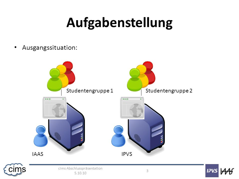 cims Abschlusspräsentation 5.10.10 4 cims Aufgabenstellung cims = cloud: infrastructure, management and services Cloud Admin 1 Admin 2 Studentengruppen