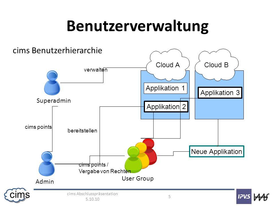 cims Abschlusspräsentation 5.10.10 5 cims Benutzerverwaltung Superadmin Admin User Group cims points cims points / Vergabe von Rechten Cloud ACloud B Applikation 1 Applikation 2 Applikation 3 Neue Applikation verwalten bereitstellen cims Benutzerhierarchie