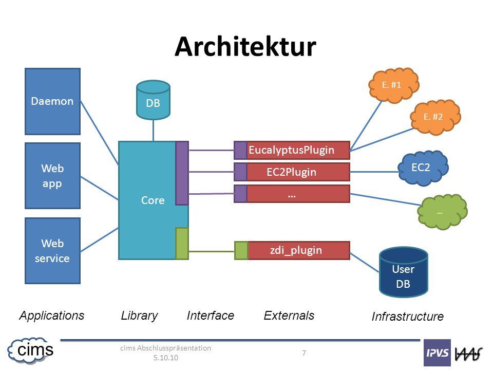 cims Abschlusspräsentation 5.10.10 8 cims Technologien JBoss RichFaces / JBoss Seam – RichFaces erweitern JavaServer Faces – AJAX Komponenten – Interaktivität Amazon EC2 / Eucalyptus Typica – Wrapper für EC2 WS-Interface – Kompatibilität zu Eucalyptus Axis2