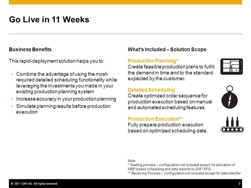 ©2011 SAP AG. All rights reserved.3 Go Live in 11 Weeks Business Benefits This rapid-deployment solution helps you to: Combine the advantage of using