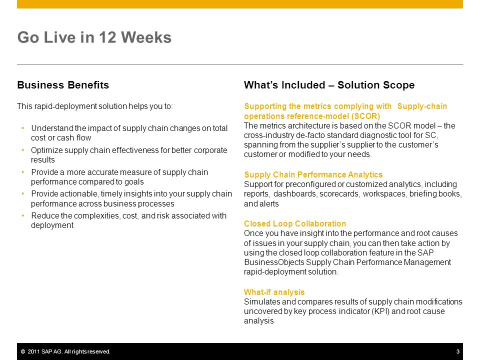 ©2011 SAP AG. All rights reserved.3 Go Live in 12 Weeks Business Benefits This rapid-deployment solution helps you to: Understand the impact of supply