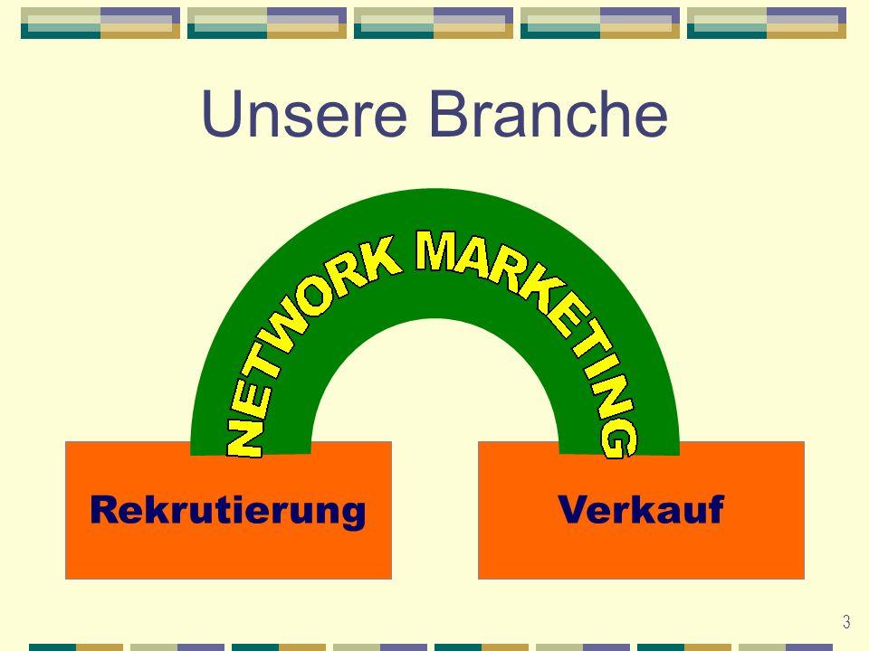 4 Zweck des Plans Wohlstand und Chancen für jeden schaffen Anstrengungen UMFASSEND belohnen, die dem Modell folgen oder es fördern
