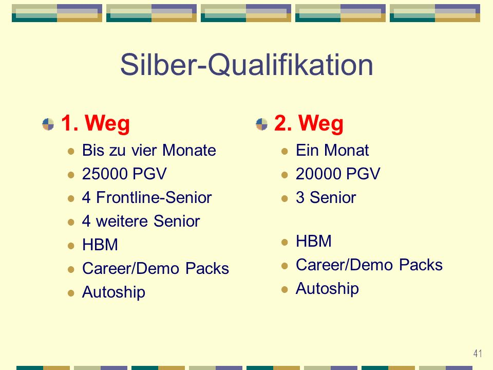 41 Silber-Qualifikation 1.