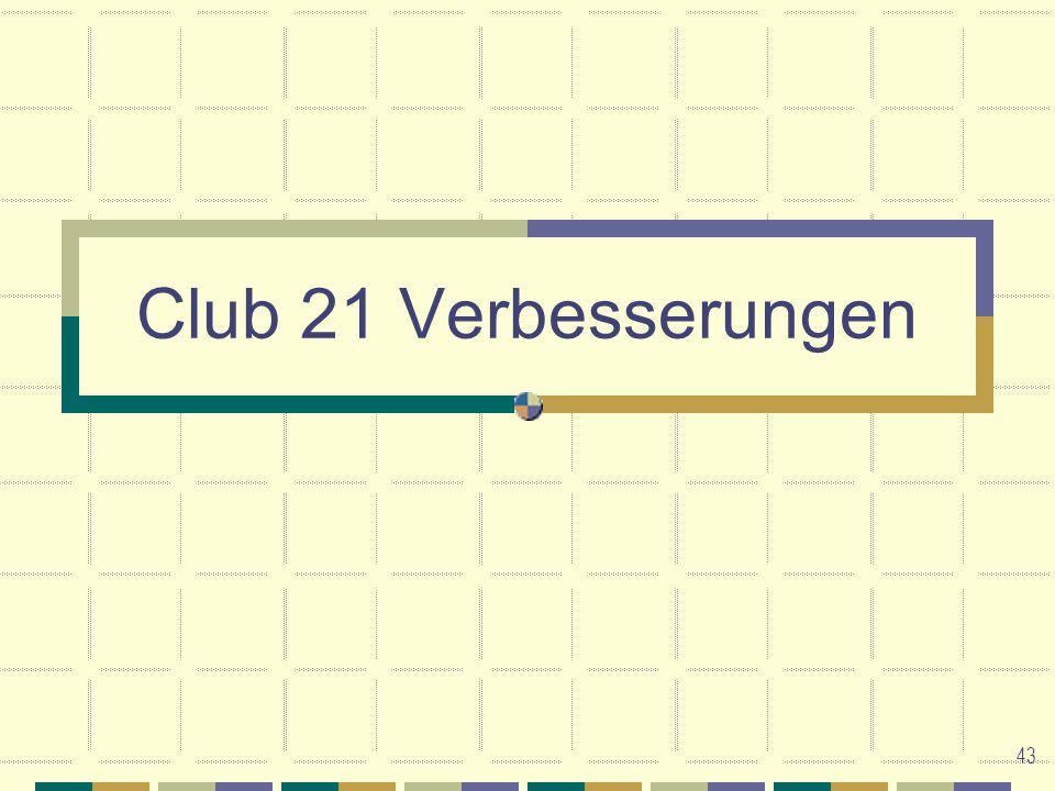 43 Club 21 Verbesserungen