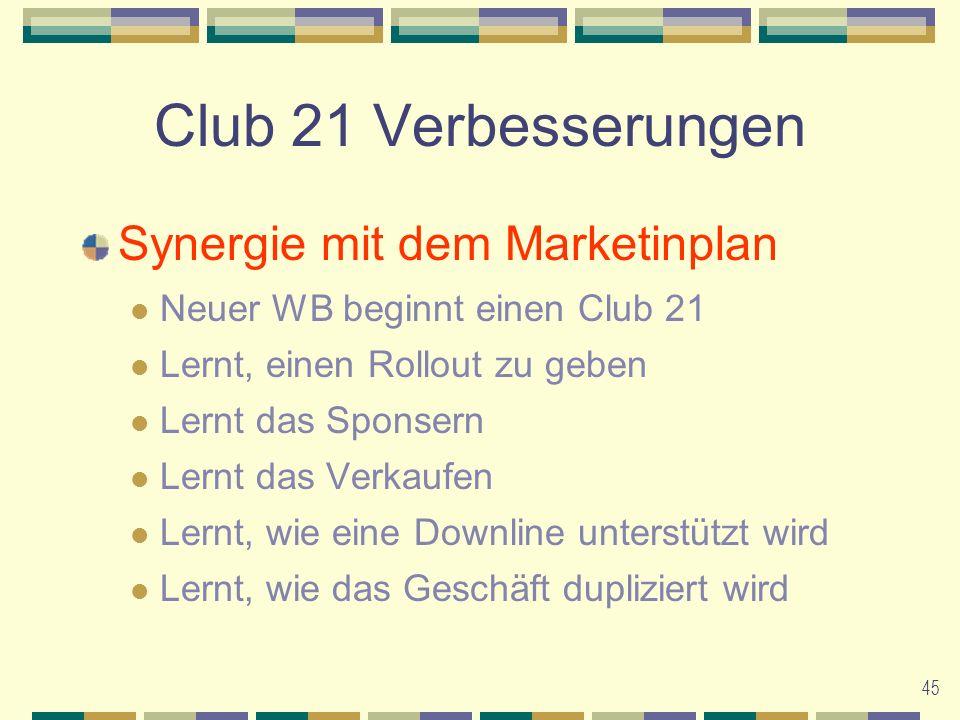 45 Club 21 Verbesserungen Synergie mit dem Marketinplan Neuer WB beginnt einen Club 21 Lernt, einen Rollout zu geben Lernt das Sponsern Lernt das Verkaufen Lernt, wie eine Downline unterstützt wird Lernt, wie das Geschäft dupliziert wird