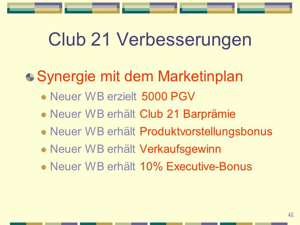 46 Club 21 Verbesserungen Synergie mit dem Marketinplan Neuer WB erzielt 5000 PGV Neuer WB erhält Club 21 Barprämie Neuer WB erhält Produktvorstellungsbonus Neuer WB erhält Verkaufsgewinn Neuer WB erhält 10% Executive-Bonus
