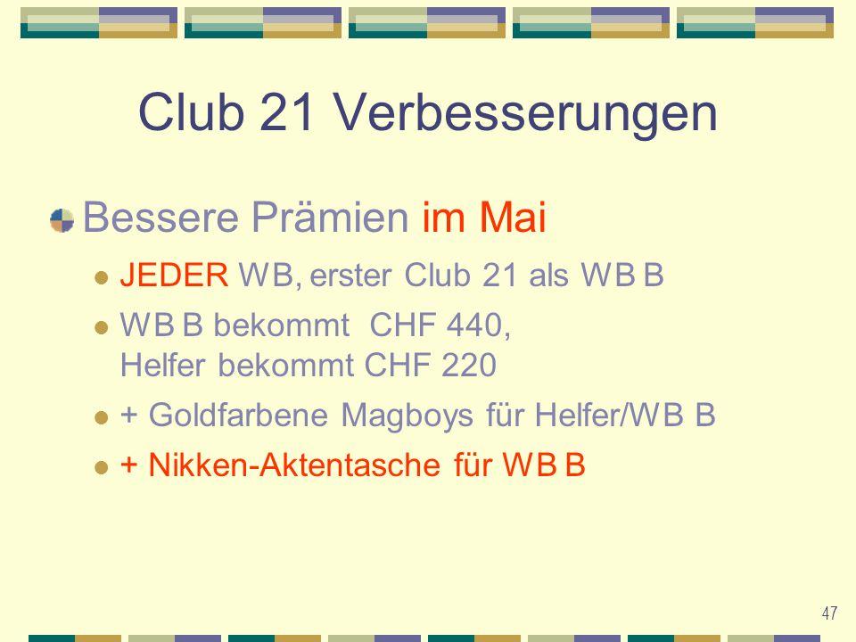47 Club 21 Verbesserungen Bessere Prämien im Mai JEDER WB, erster Club 21 als WB B WB B bekommt CHF 440, Helfer bekommt CHF 220 + Goldfarbene Magboys für Helfer/WB B + Nikken-Aktentasche für WB B