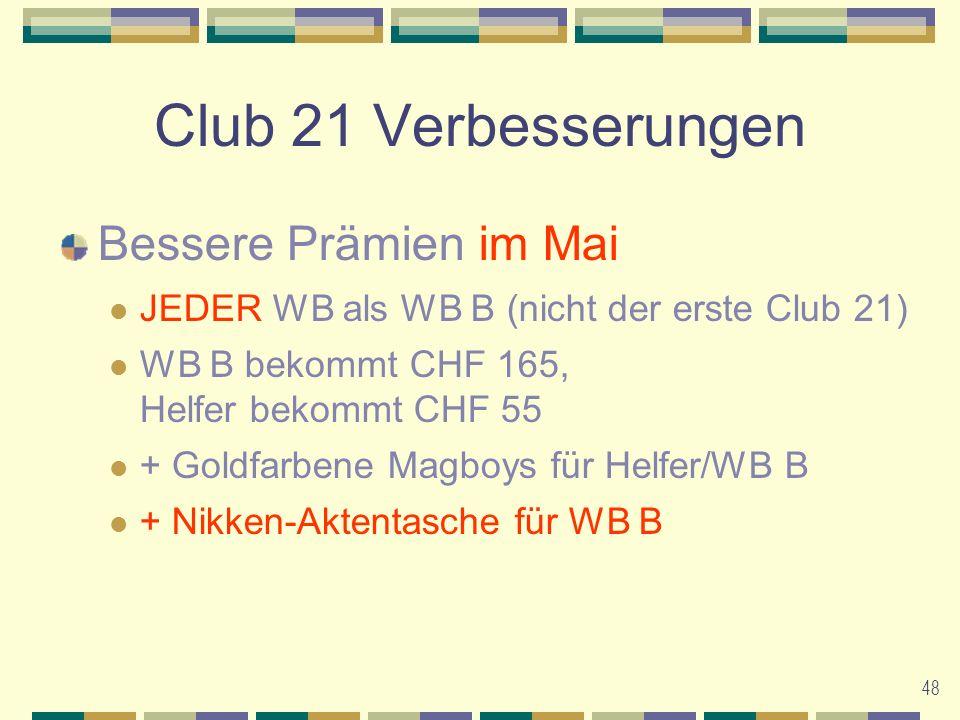 48 Club 21 Verbesserungen Bessere Prämien im Mai JEDER WB als WB B (nicht der erste Club 21) WB B bekommt CHF 165, Helfer bekommt CHF 55 + Goldfarbene Magboys für Helfer/WB B + Nikken-Aktentasche für WB B