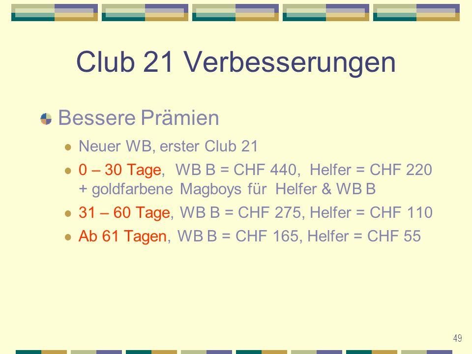 49 Club 21 Verbesserungen Bessere Prämien Neuer WB, erster Club 21 0 – 30 Tage, WB B = CHF 440, Helfer = CHF 220 + goldfarbene Magboys für Helfer & WB B 31 – 60 Tage, WB B = CHF 275, Helfer = CHF 110 Ab 61 Tagen, WB B = CHF 165, Helfer = CHF 55