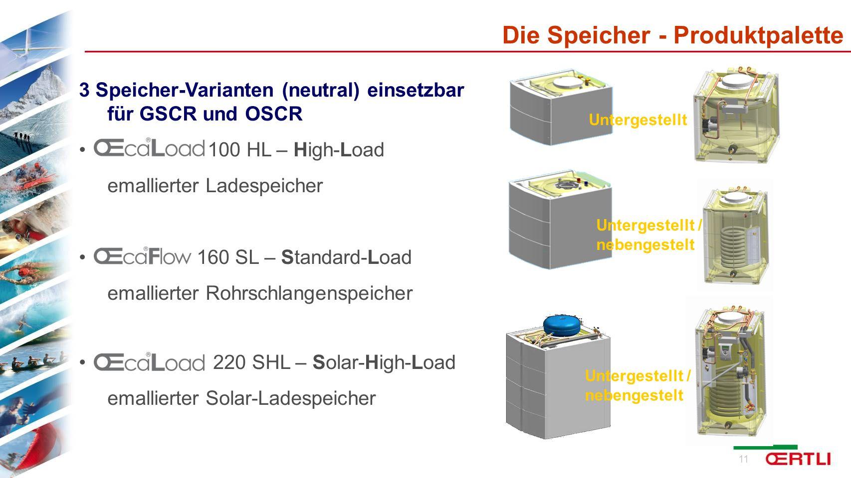 12 6 Kollis = 18 versions SPEICHER KESSEL 3 Kollis GAS Das modulare Konzept im Gasbereich 220SHL160SL100HL