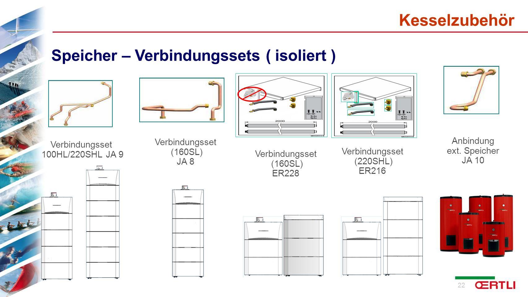 23 Verbindungsset Rohrwärmetauscher (160SL) JA 8 Verbindungsset 100HL/220SHL JA 9 Anbindung ext.