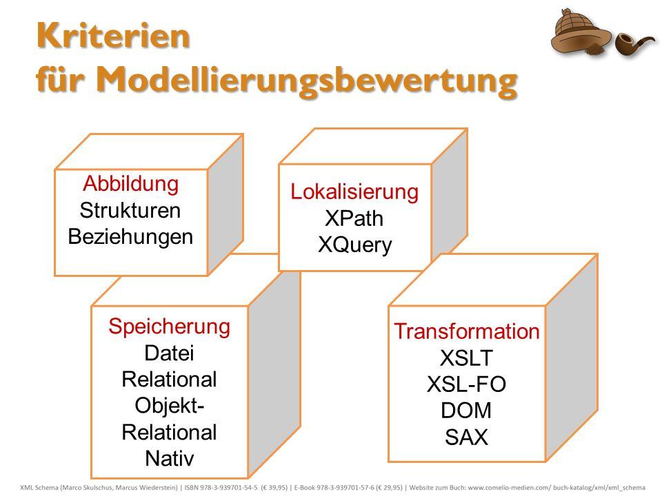 Speicherung Datei Relational Objekt- Relational Nativ Lokalisierung XPath XQuery Transformation XSLT XSL-FO DOM SAX Abbildung Strukturen Beziehungen K