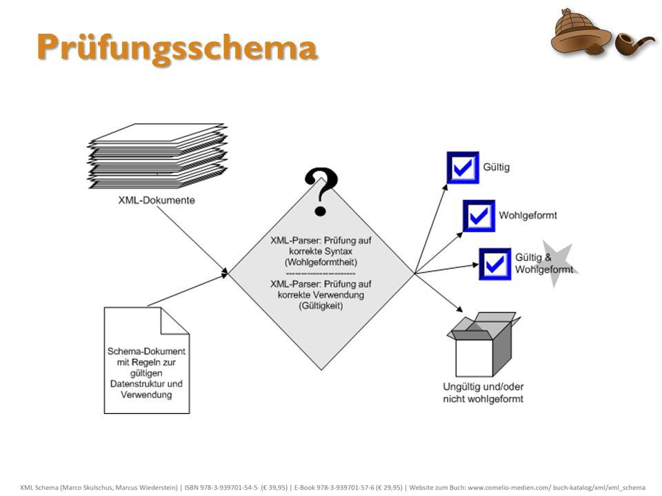 Prüfungsschema