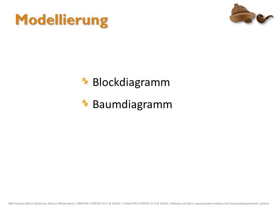 Modellierung Blockdiagramm Baumdiagramm