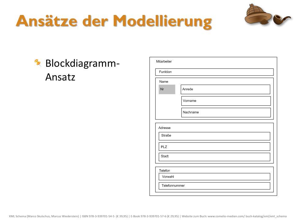 Ansätze der Modellierung Blockdiagramm- Ansatz