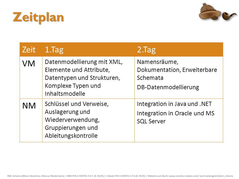 Zeitplan Zeit1.Tag2.Tag VM Datenmodellierung mit XML, Elemente und Attribute, Datentypen und Strukturen, Komplexe Typen und Inhaltsmodelle Namensräume