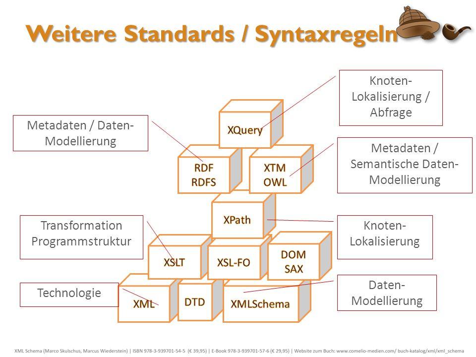 Technologie Daten- Modellierung Transformation Programmstruktur Knoten- Lokalisierung Knoten- Lokalisierung / Abfrage Metadaten / Semantische Daten- M