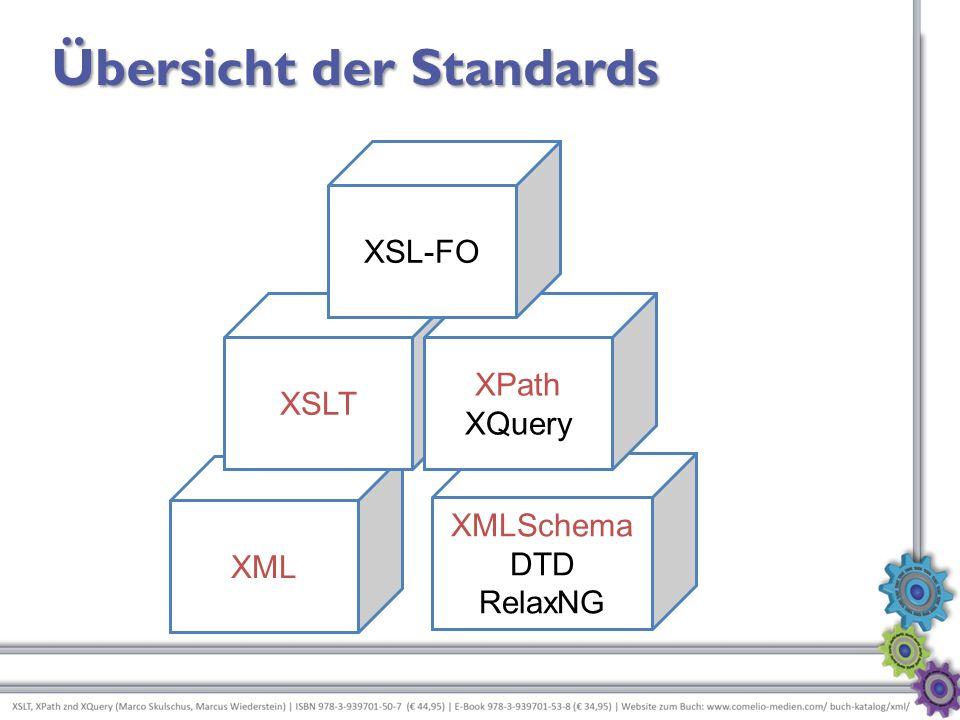 XML XMLSchema DTD RelaxNG XSLT XPath XQuery XSL-FO Übersicht der Standards
