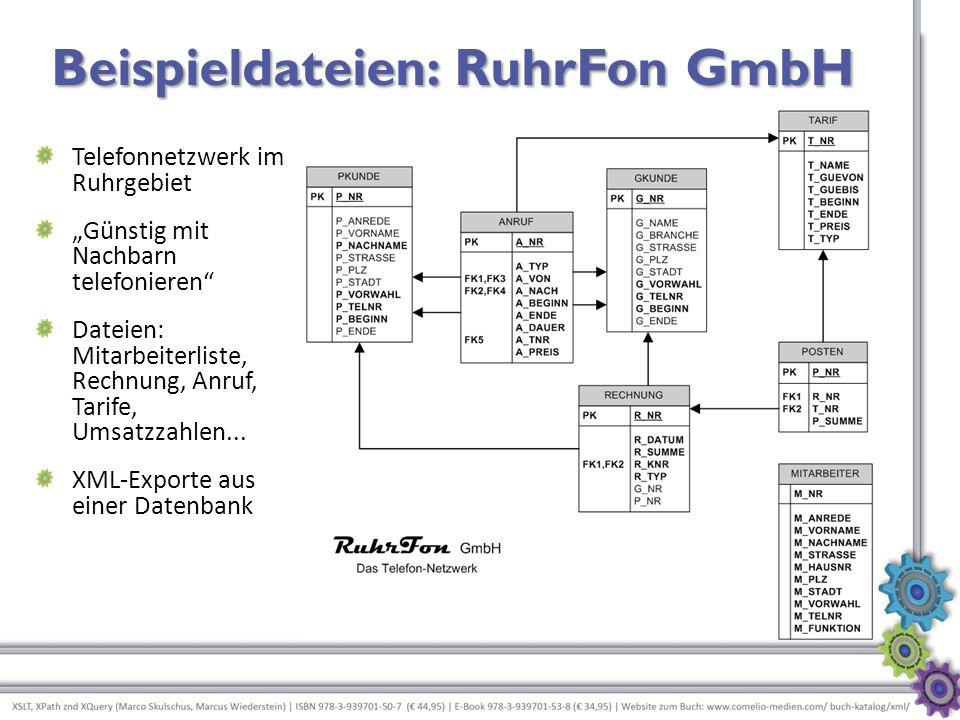 Beispieldateien: RuhrFon GmbH Telefonnetzwerk im Ruhrgebiet Günstig mit Nachbarn telefonieren Dateien: Mitarbeiterliste, Rechnung, Anruf, Tarife, Umsa