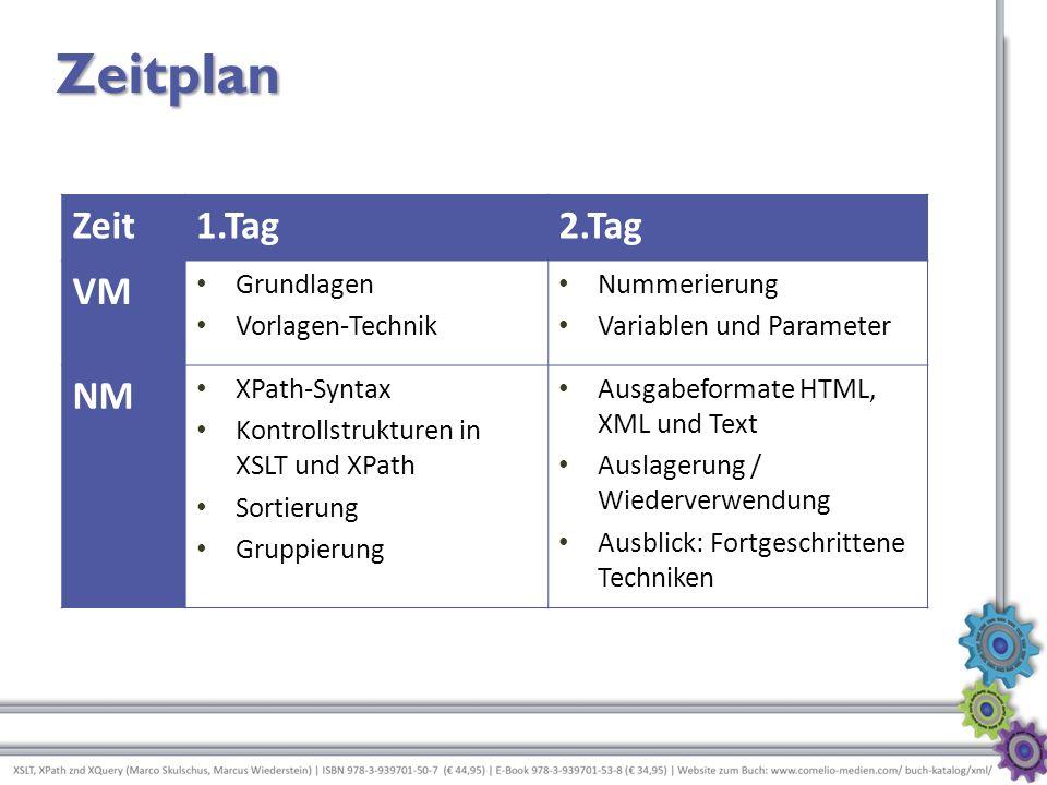 Zeit1.Tag2.Tag VM Grundlagen Vorlagen-Technik Nummerierung Variablen und Parameter NM XPath-Syntax Kontrollstrukturen in XSLT und XPath Sortierung Gru