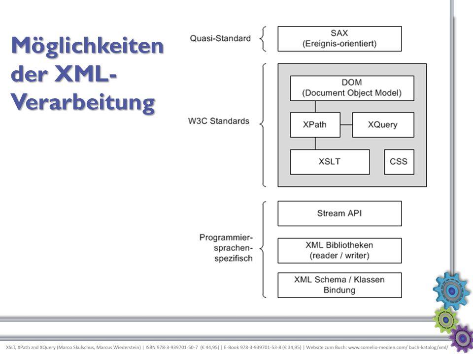 Möglichkeiten der XML- Verarbeitung