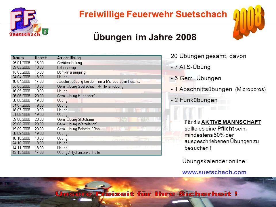 Freiwillige Feuerwehr Suetschach Übungen im Jahre 2008 20 Übungen gesamt, davon - 7 ATS-Übung - 5 Gem.