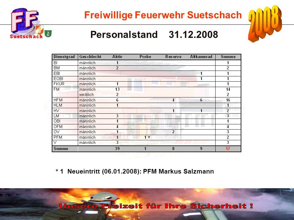 Freiwillige Feuerwehr Suetschach Personalstand 31.12.2008 * 1 Neueintritt (06.01.2008): PFM Markus Salzmann *