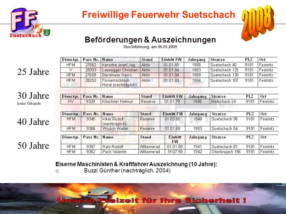 Freiwillige Feuerwehr Suetschach Beförderungen & Auszeichnungen Durchführung am 06.01.2009 25 Jahre 30 Jahre keine Urkunde 40 Jahre 50 Jahre Eiserne Maschinisten & Kraftfahrer Auszeichnung (10 Jahre): o Buzzi Günther (nachträglich, 2004)