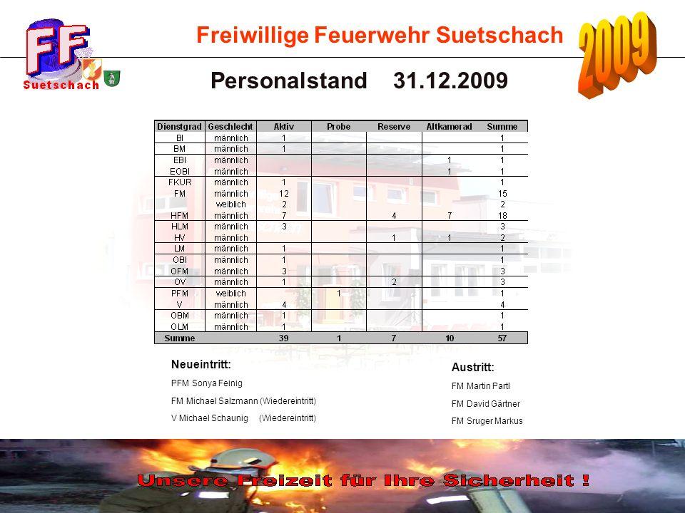 Freiwillige Feuerwehr Suetschach Personalstand 31.12.2009 Neueintritt: PFM Sonya Feinig FM Michael Salzmann (Wiedereintritt) V Michael Schaunig (Wiede
