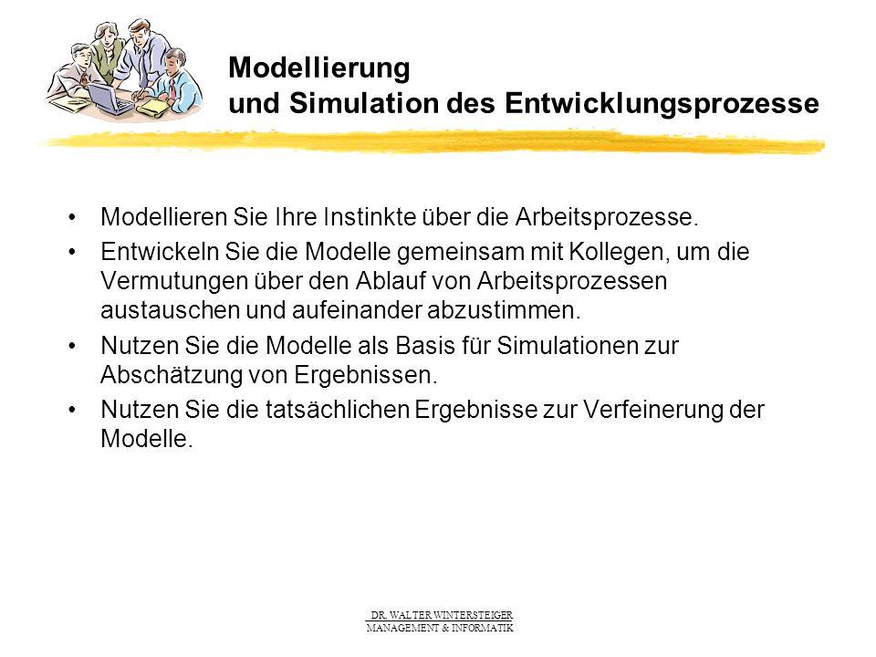 DR. WALTER WINTERSTEIGER MANAGEMENT & INFORMATIK Modellierung und Simulation des Entwicklungsprozesse Modellieren Sie Ihre Instinkte über die Arbeitsp