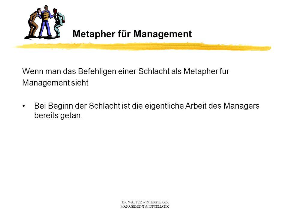 DR. WALTER WINTERSTEIGER MANAGEMENT & INFORMATIK Metapher für Management Wenn man das Befehligen einer Schlacht als Metapher für Management sieht Bei