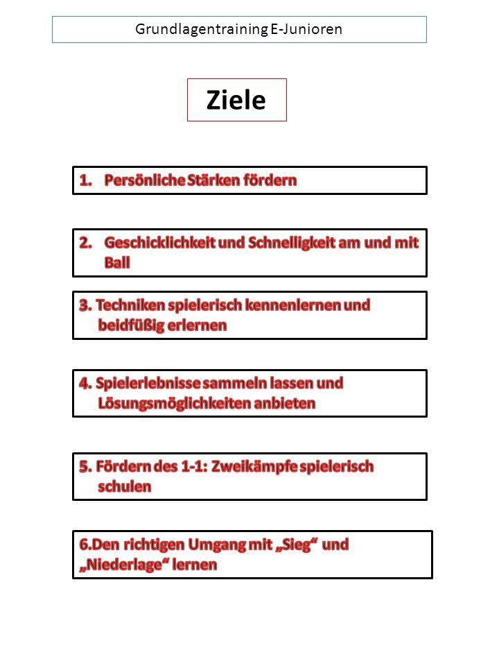 Grundlagentraining E - Junioren Leitlinien
