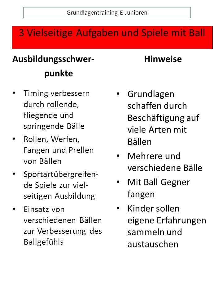3 Vielseitige Aufgaben und Spiele mit Ball Ausbildungsschwer- punkte Timing verbessern durch rollende, fliegende und springende Bälle Rollen, Werfen,
