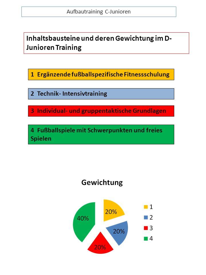 1 Ergänzende fußballspezifische Fitnessschulung Ausbildungsschwer- punkte Komplexe und spielerische Verbesserung der Kondition Schulung von Ausdauer, Kraft, Schnelligkeit, Beweglichkeit und Laufkoordination motivierend und fußballbezogen Belastungsanforderung en des Spiels als Orientierung im Training: intervallartige, schnellkräftigende und schnelligkeitsbezogene Bewegungen Grundlagen- und Ausgleichstraining: Kräftigung vernachlässigter Muskelgruppen Hinweise Übungen zu Kraft, Ausdauer und Schnelligkeit Bewegungs- und Handlungsschnellig- keit trainieren Konditionelles Niveau spielerisch verbessern Verhältnis von Intensität, Belastungsdauer und Pausengestaltung immer dem Trainingsziel anpassen Aufbautraining C-Junioren