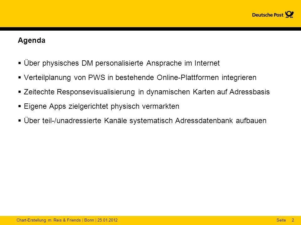 Chart-Erstellung m. Reis & Friends | Bonn | 25.01.2012Seite2 Agenda Über physisches DM personalisierte Ansprache im Internet Verteilplanung von PWS in